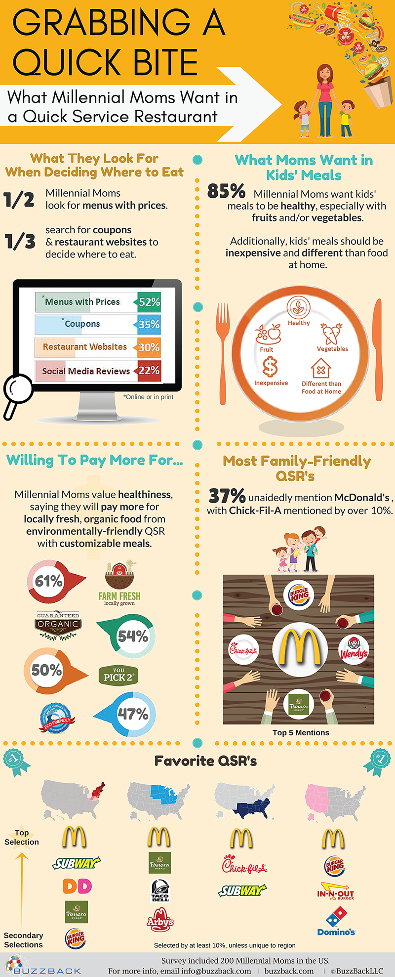 Millennial-Moms-and-QSRs-Infographic_resized-for-website