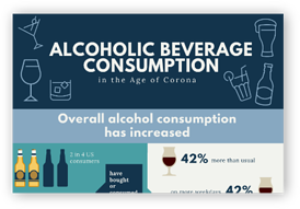 Alcoholic Beverage Consumption