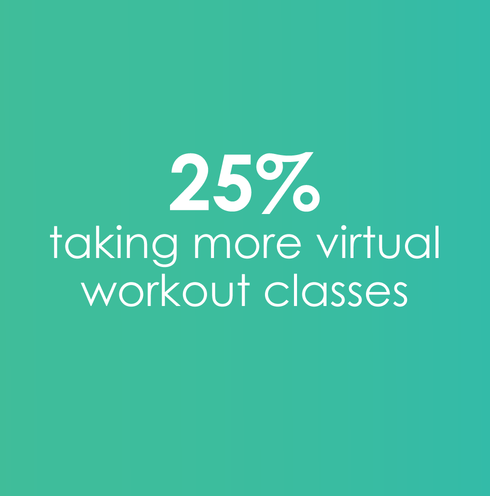 25% taking virtual classes