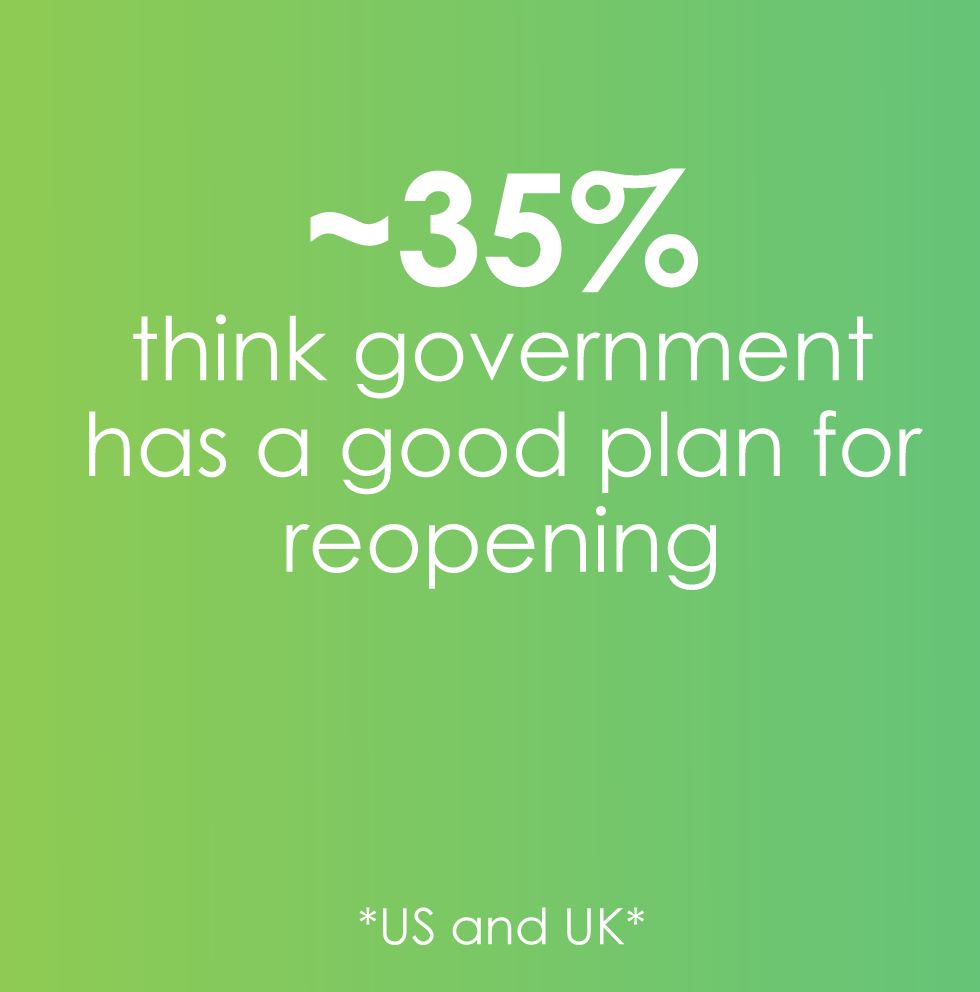 35% think government has good plan