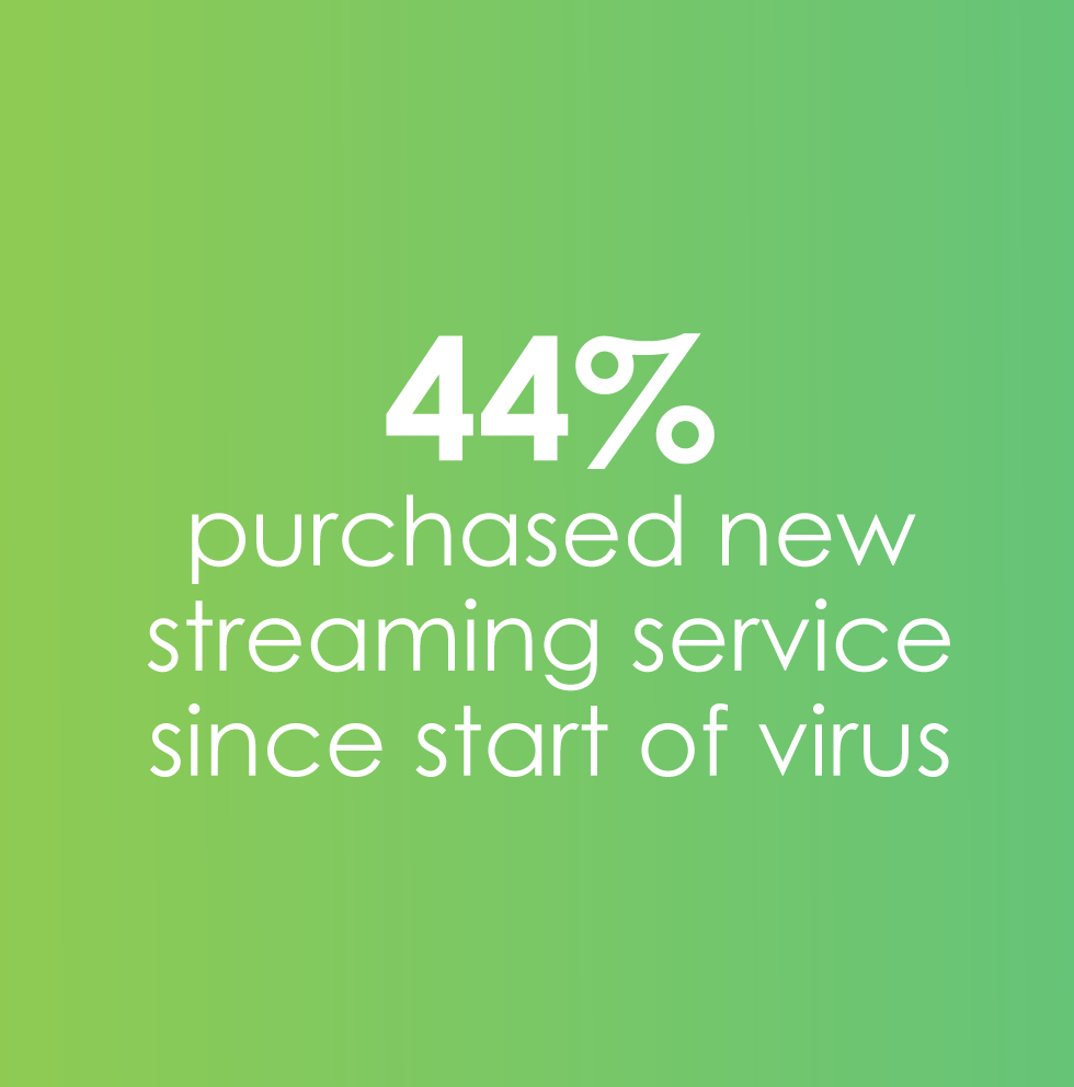 44% purchased new service