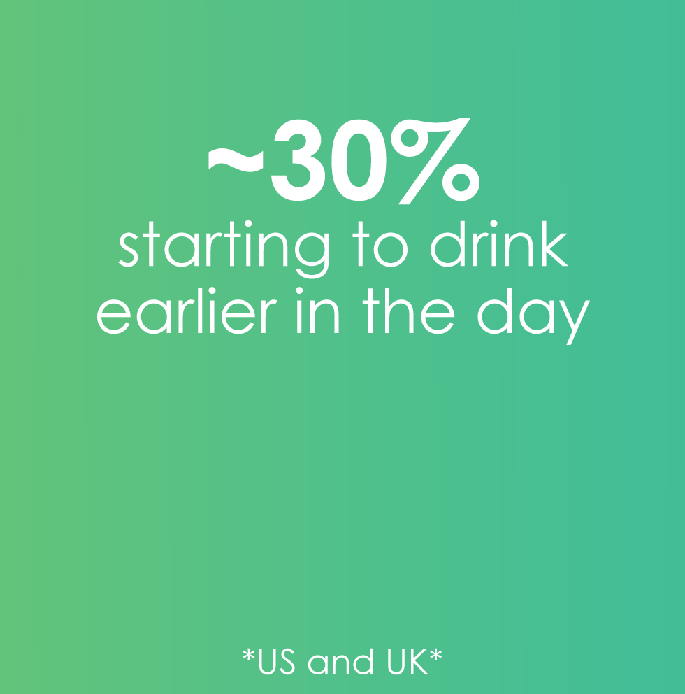 30% drinking earlier in the day