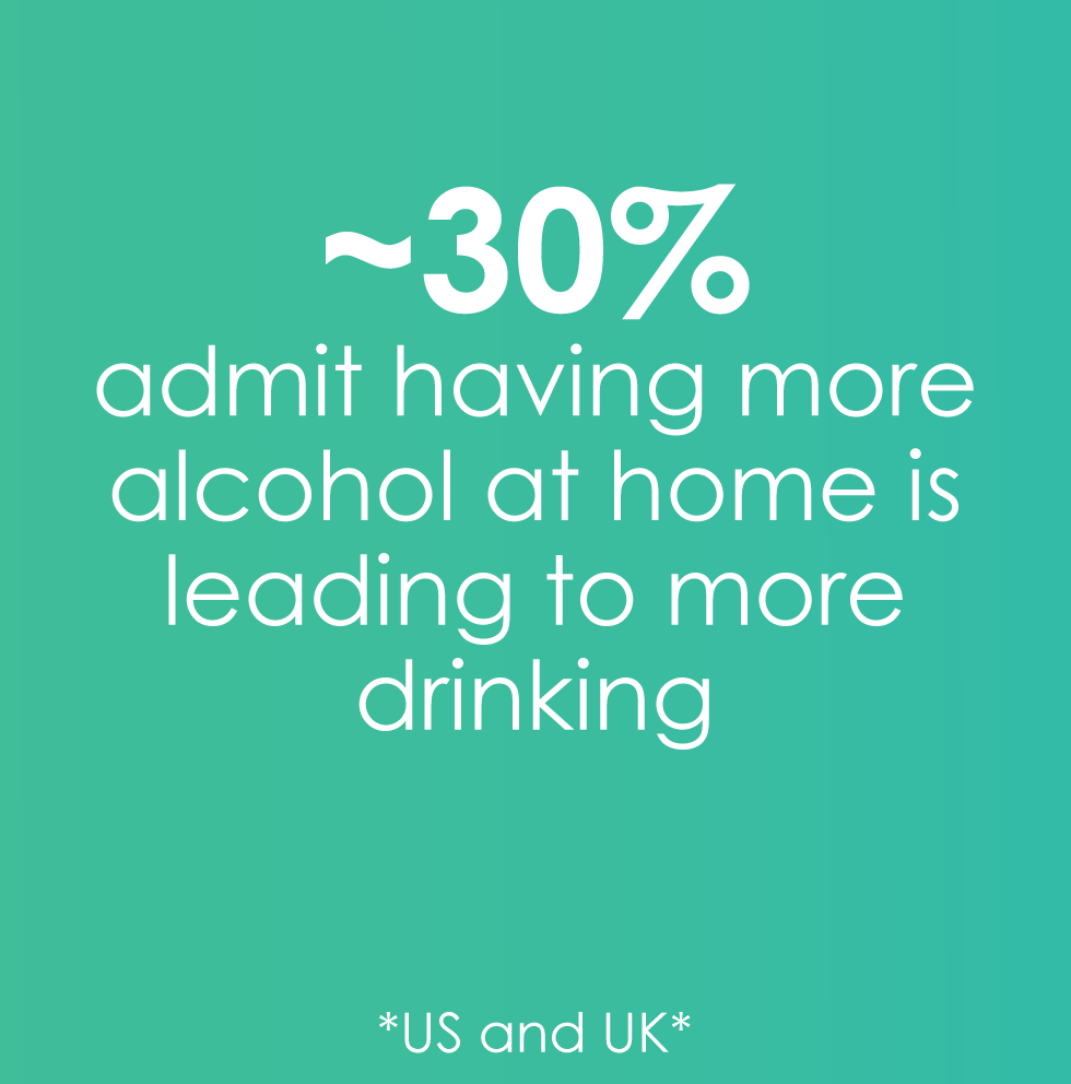 30% drinking more